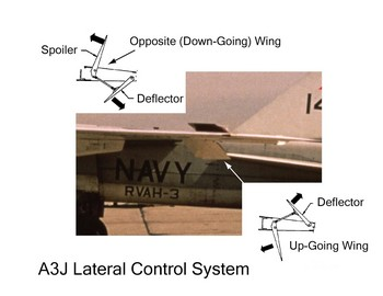 A3J_Lateral_Control_System.jpg